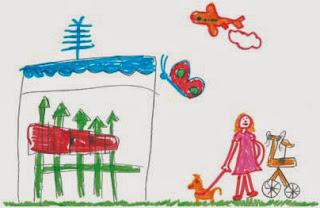 O Desenho e o Desenvolvimento das Crianças.desenho infantil,cores,educação infantil