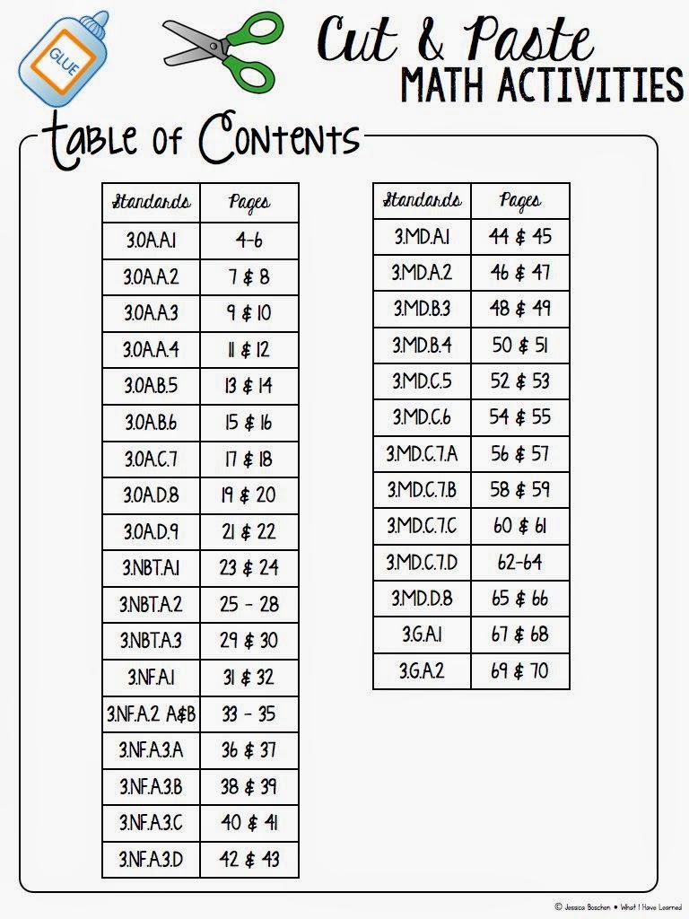 Math In Spanish Worksheets free kindergarten spanish worksheets – Spanish Days of the Week Worksheet