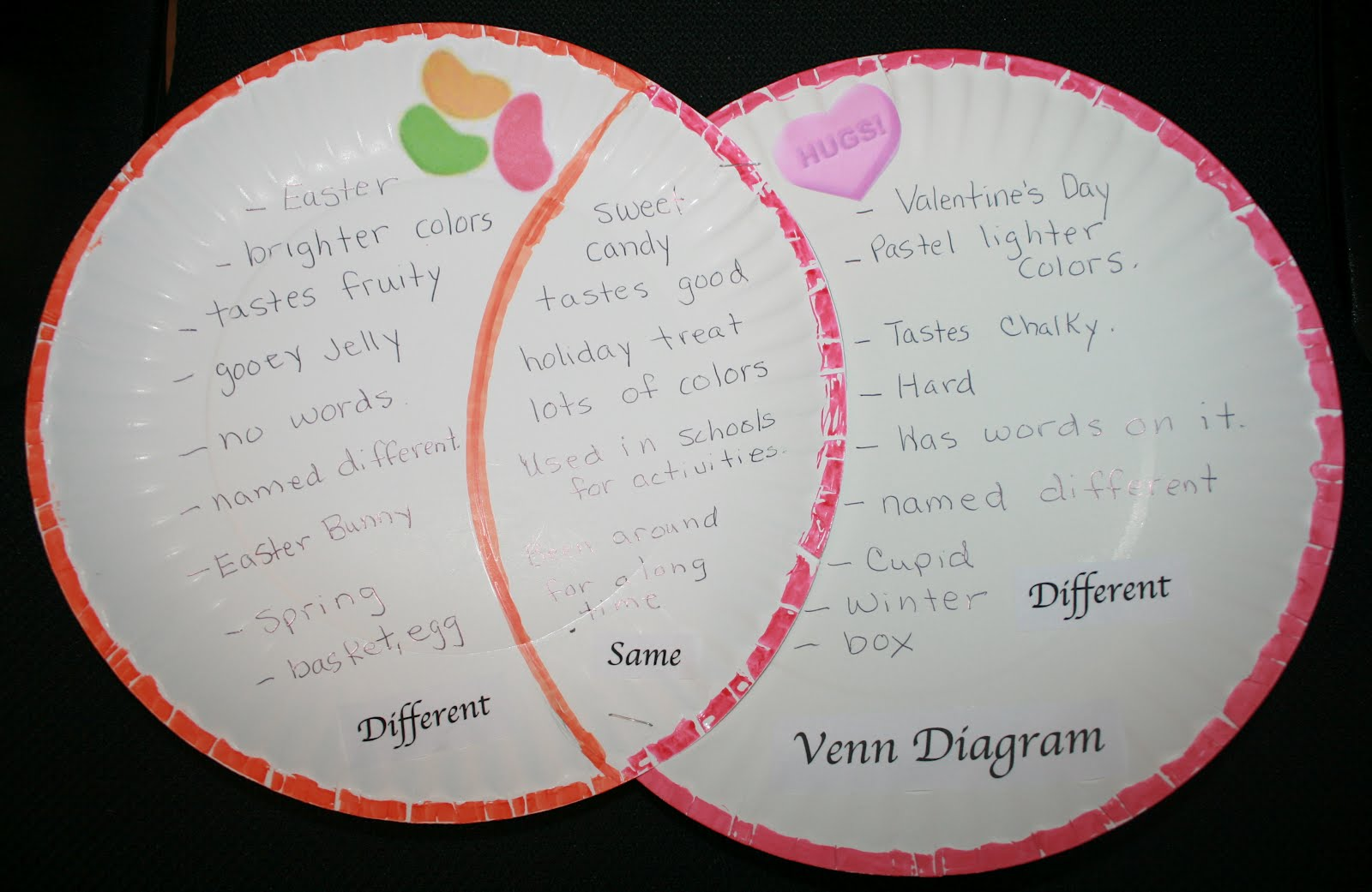 Classroom Freebies Too  Jellybean Venn Diagram