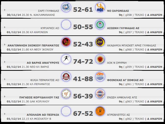 Δ΄ ΑΝΔΡΩΝ 9η αγωνιστική. Αποτελέσματα, βαθμολογία κι οι επόμενοι αγώνες