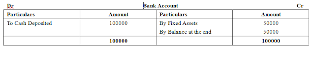 Bank|account|a/c