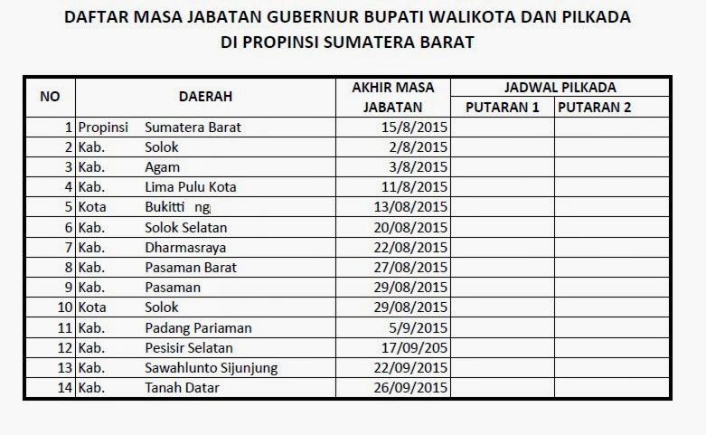 14 Kabupaten Kota di Sumatera Barat Bakal Laksanakan Pilkada Tahun 2015 untuk indonesia baru