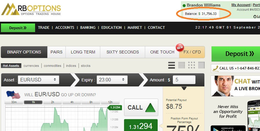 60 second binary options price action