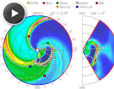 Pronóstico viento solar 31 de Julio 2012
