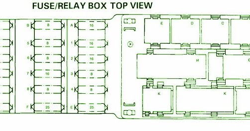 Fuse Box Diagram Mercedes Benz 300 1990