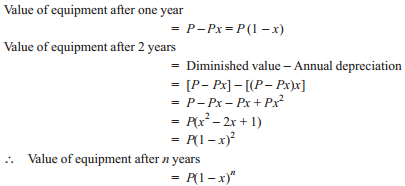 how to find the year in depreciation