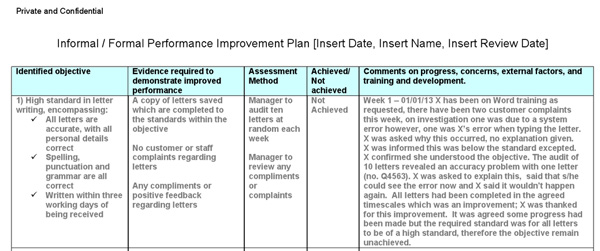 Performance Improvement Plan Template  Employee Performance Improvement Plan Template