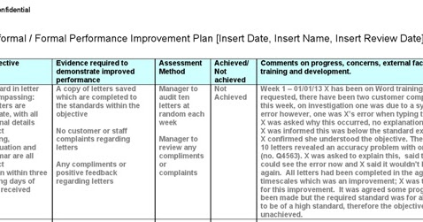 Doc33002550 Personal Improvement Plan Examples Personal – Template for Performance Improvement Plan