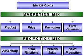 sales promotion girl, spg bandung, spg jakarta, agency spg, spg depok, spg tangerang