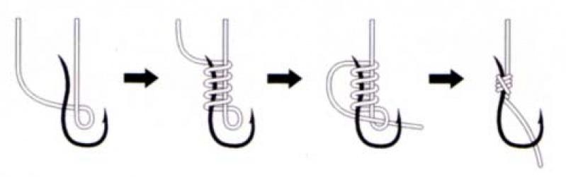 рыбалка фото вязание крючков