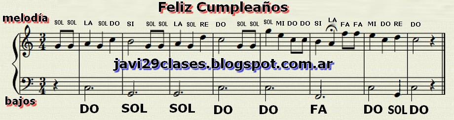 Como tocar el feliz cumplea os en piano clases simples de guitarra y piano - Cumpleanos feliz piano ...