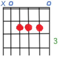 A Guitar Chord