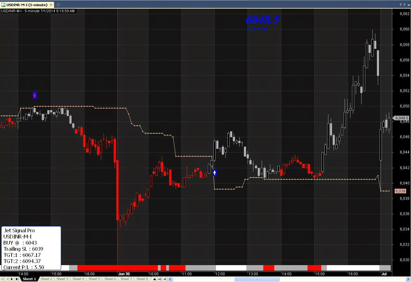 Trading software nse bse