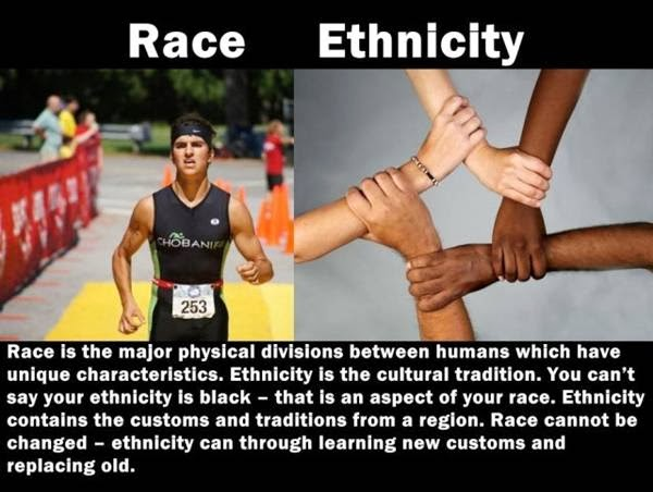 Differences between Race and Ethnicity