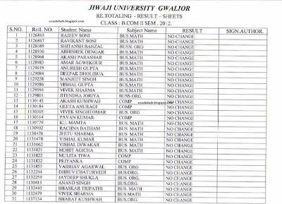 Jiwaji University Re-Totaling Result B.Com II Sem 2012