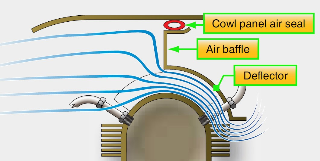 Light Switch To Outlet Wiring Diagram additionally Craftsman Riding Lawn Mower Parts Manual likewise Teseh Alternator Wiring as well Hot Wiring Diagram besides Hot Wiring Diagram. on teseh wiring diagram