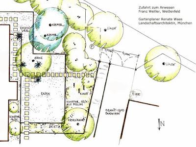 Planung für den Hof von Fidy Weiller Weissenfeld