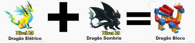 Cruzamentos para fazer o Dragão Bloco