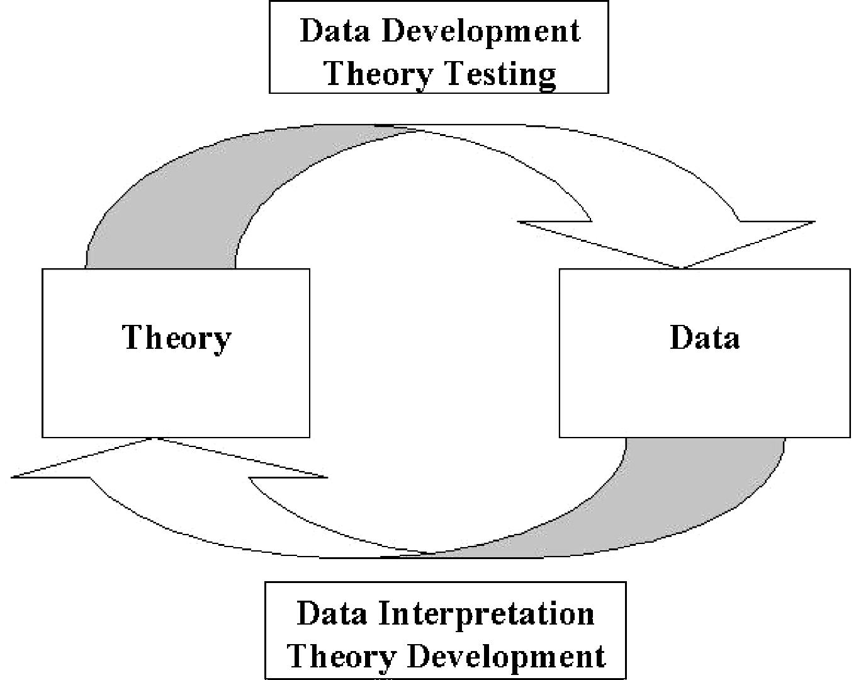 Mathieu Deflem (mathieudeflem) SOCY  Scientific Methods And    S     Socy