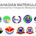 Cara Semak Keputusan Rayuan Program Matrikulasi 2013/2014