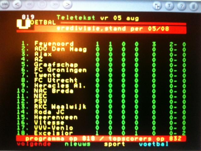 VOETBALFLITSEN: Stand Eredivisie en uitslagen Jupiler ...