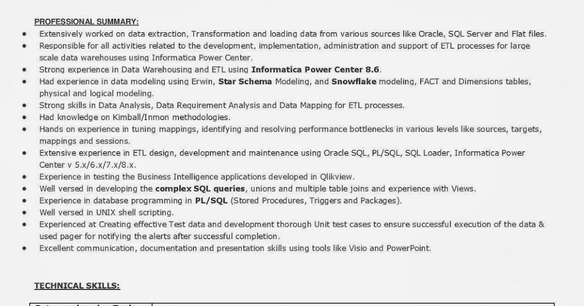 informatica resume