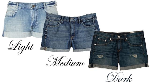 Cuffed Jean Shorts