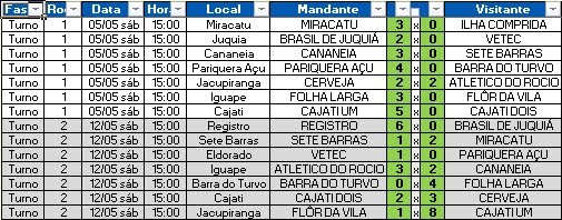 JOGOS E RESULTADOS ATÉ 12.05