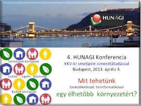 4. HUNAGI konferencia beszámolója és előadásanyagai