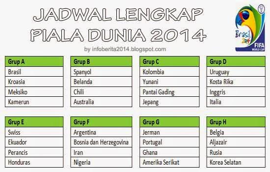Jadwal Piala Dunia 2014 dan Jadwal Siaran Langsung TV One-ANTV