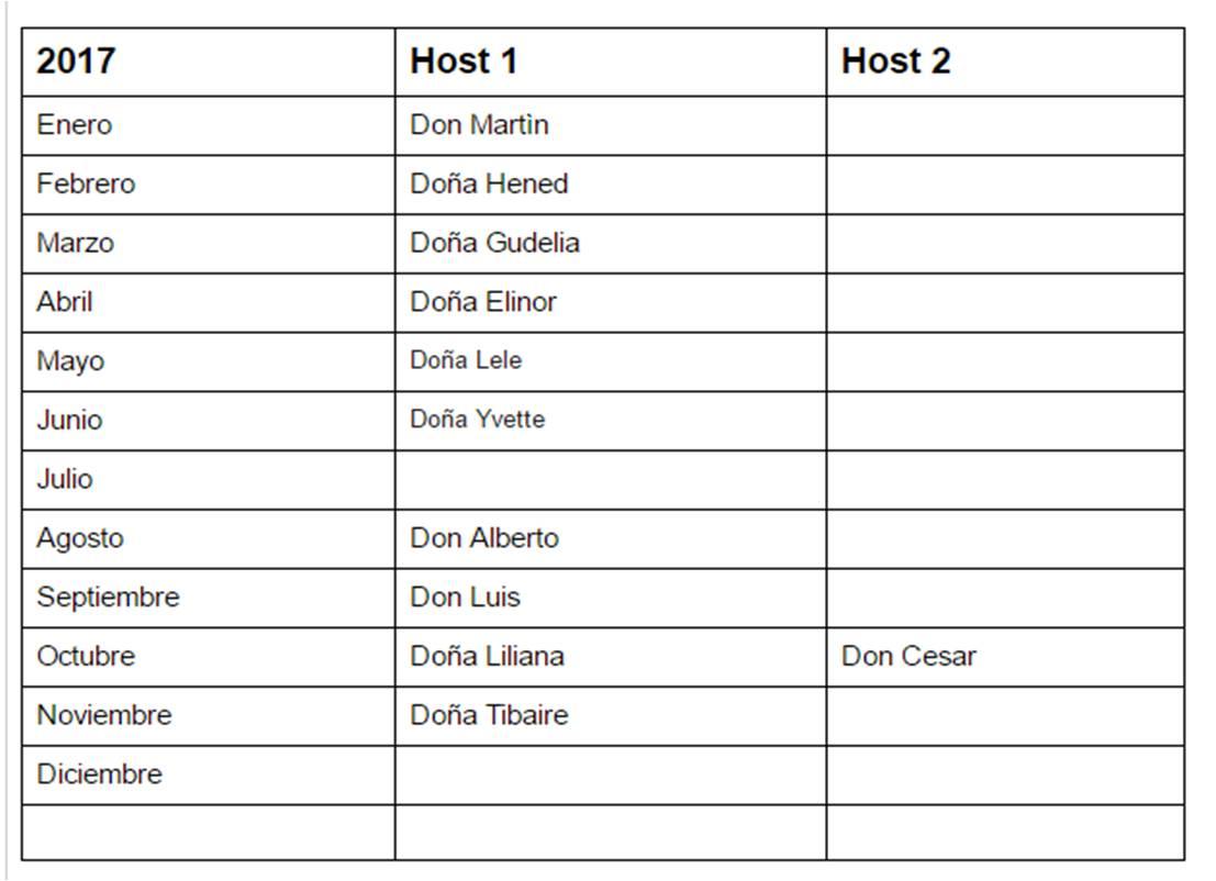 Host 2017