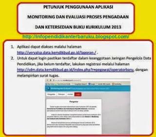 Aplikasi Laporan Monitoring dan Evaluasi Buku Kurikulum 2013