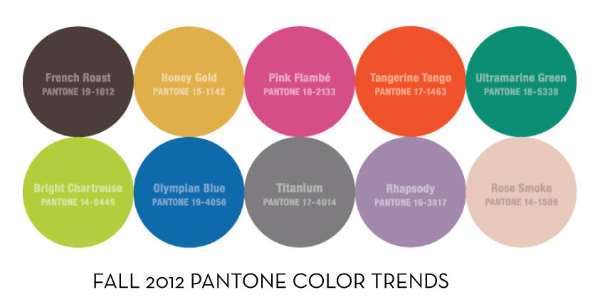 Designs in paper fall 2012 pantone color trends - Les couleurs qui se marient avec le bleu ...