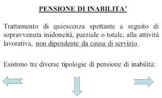 inps-decorrenza-trattamento-pensionistico-di-inabilita
