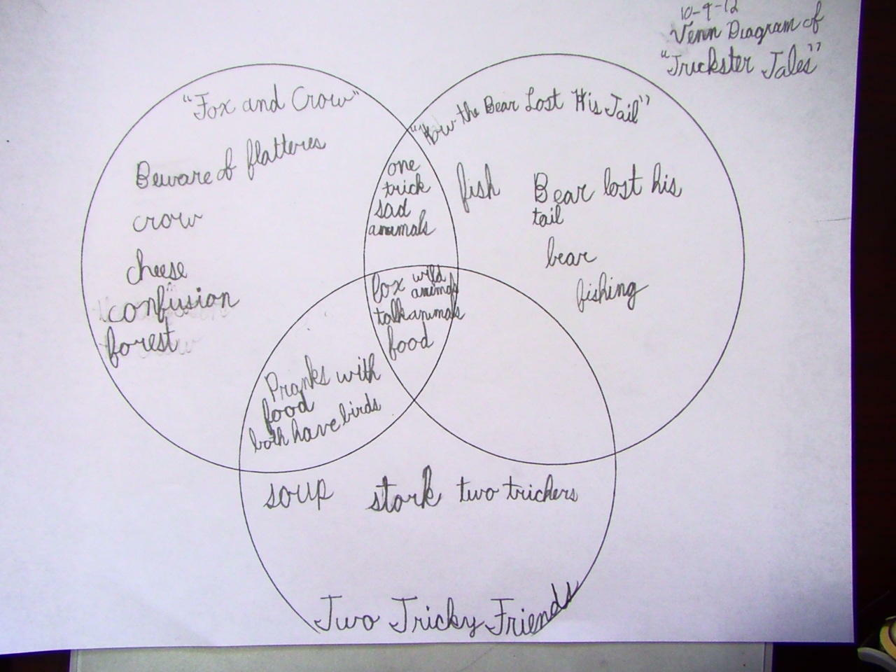 Room 14 blog october 2012 venn diagrams pooptronica