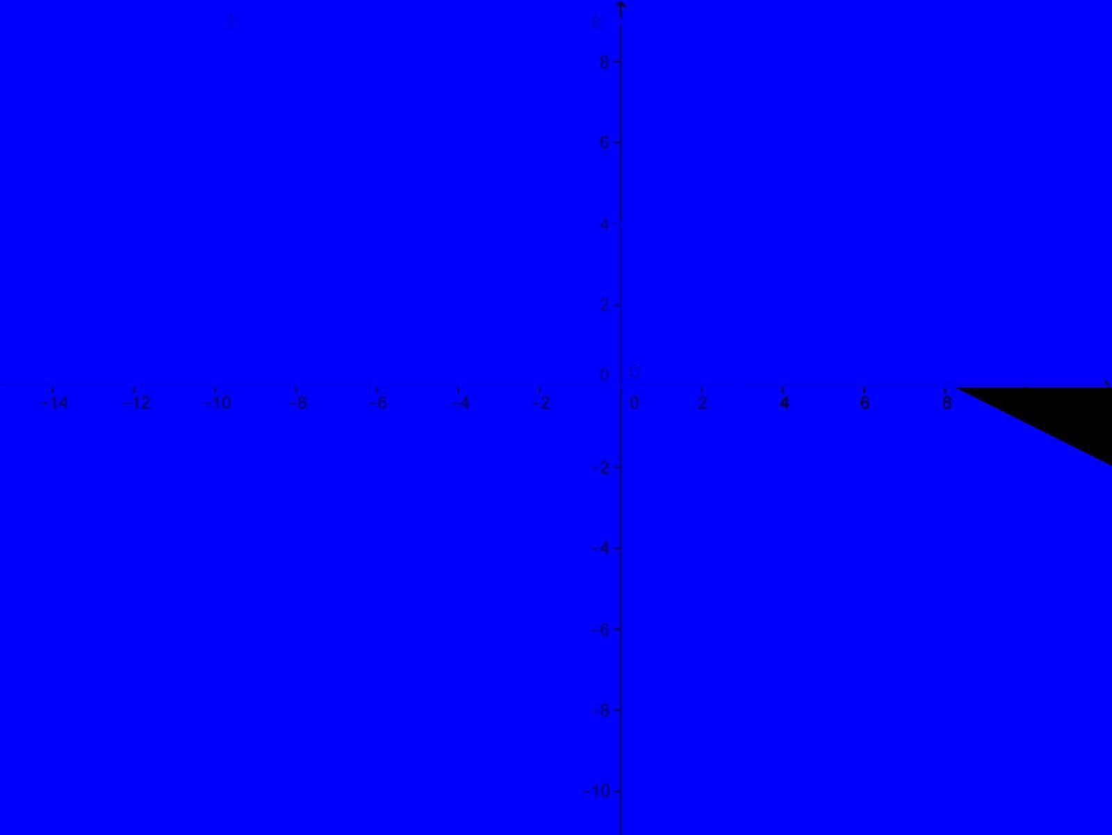 Pembahasan Soal Soal Matematika Dan Fisika Pembahasan Soal Soal Sbmptn Seleksi Bersama Masuk