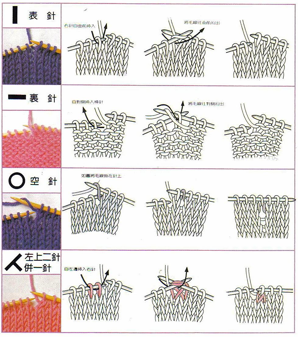 Вязание обозначения спицами нет петли в вязании спицами
