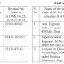 TS Go 7 PRC Amendment to 10th PRC GO.25