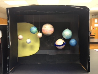 Mrs. Egli's Class Blog: Solar System Dioramas