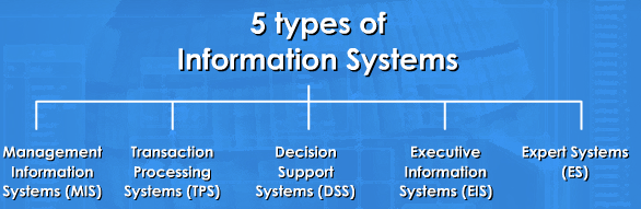 five types of information systems