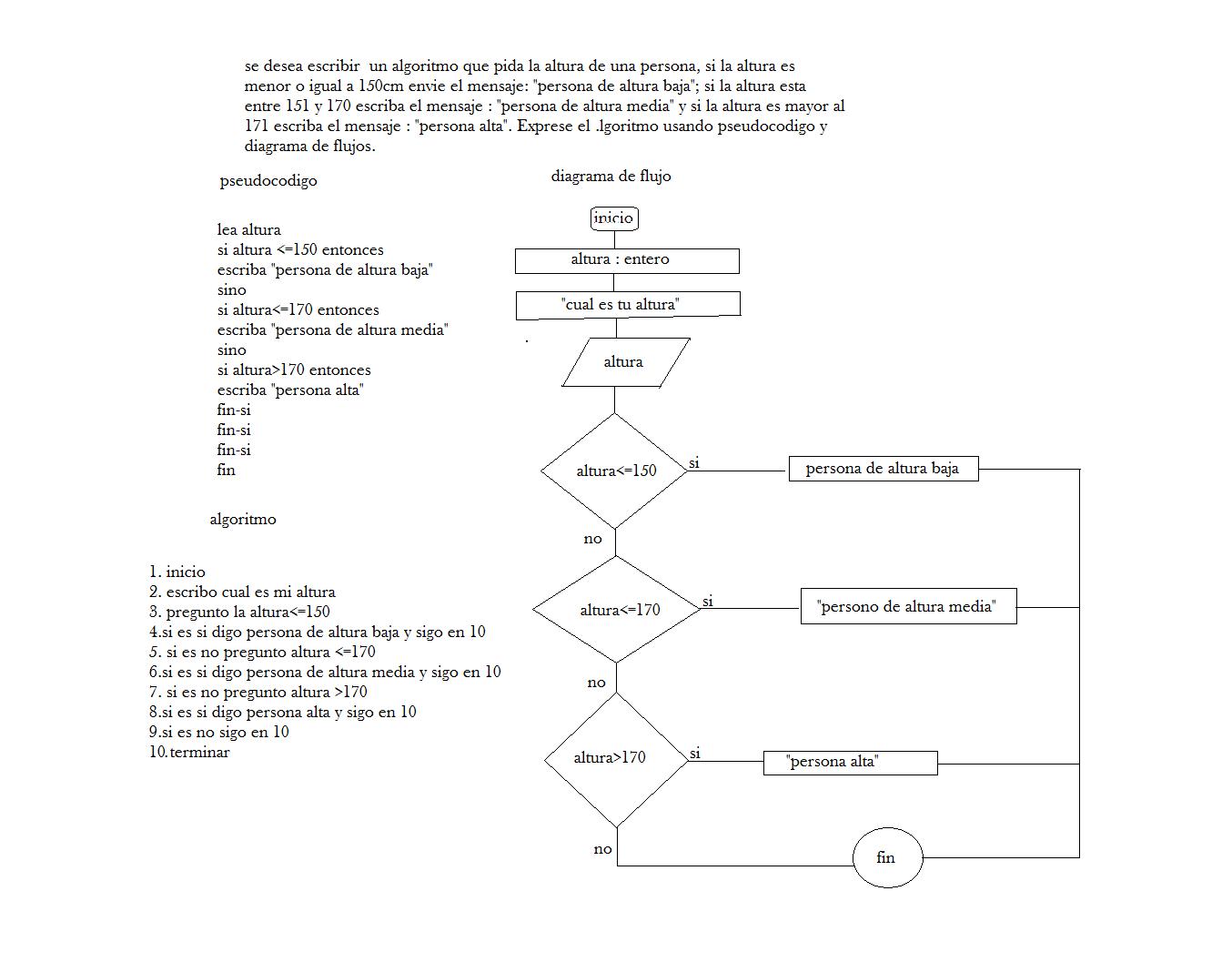 Programacin de flujos y algoritmos diagrama de flujo diagrama de flujo pseudocodigo y algoritmo ccuart Image collections