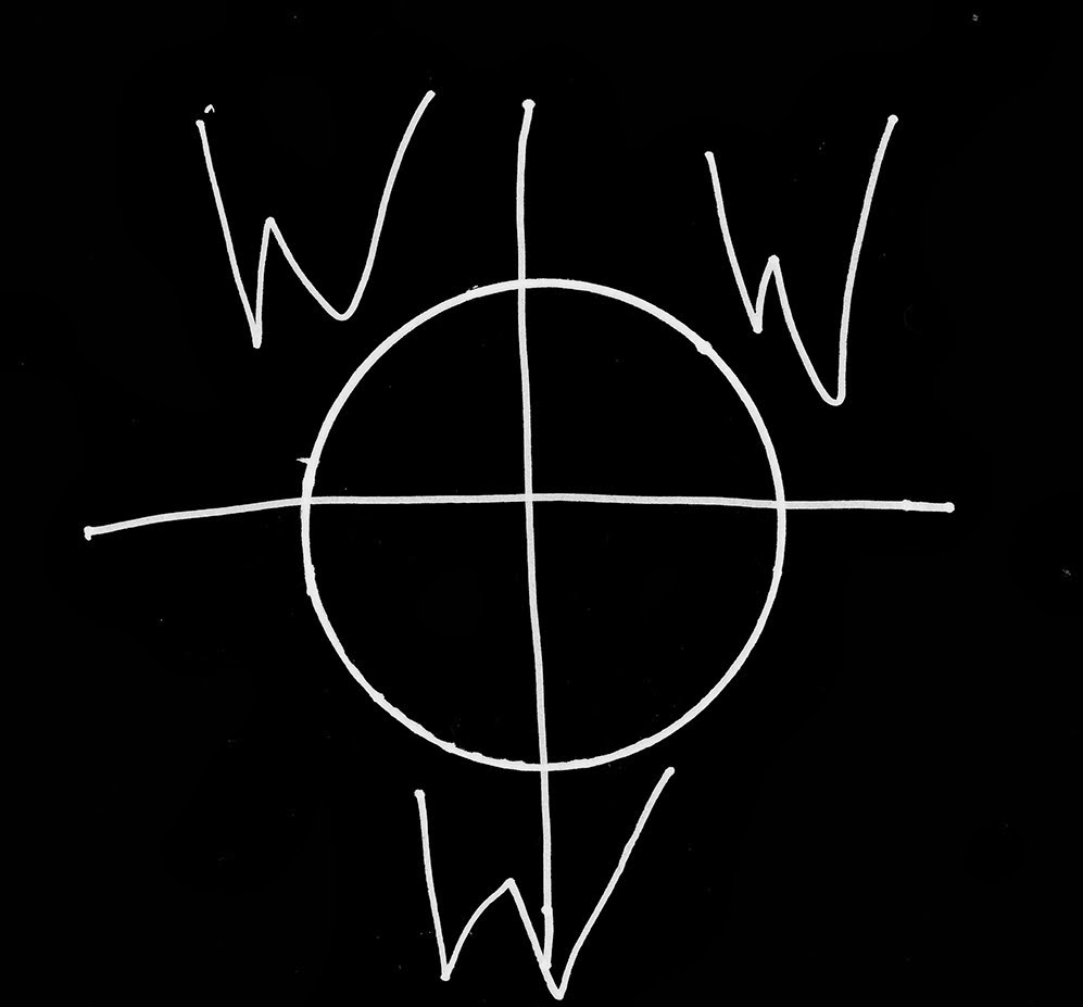 WIR WOLLEN WULLE RECORDS