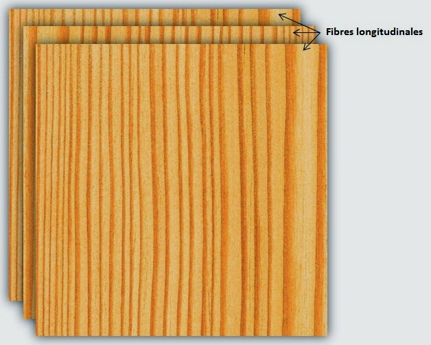 longboard handmade le bois. Black Bedroom Furniture Sets. Home Design Ideas