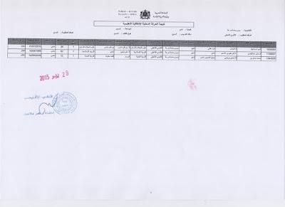 نتائج الحركة الانتقالية المحلية لنيابة تنغير لسنة 2015