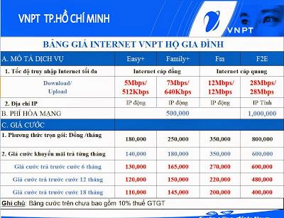 VNPT  tại huyện Bình Chánh