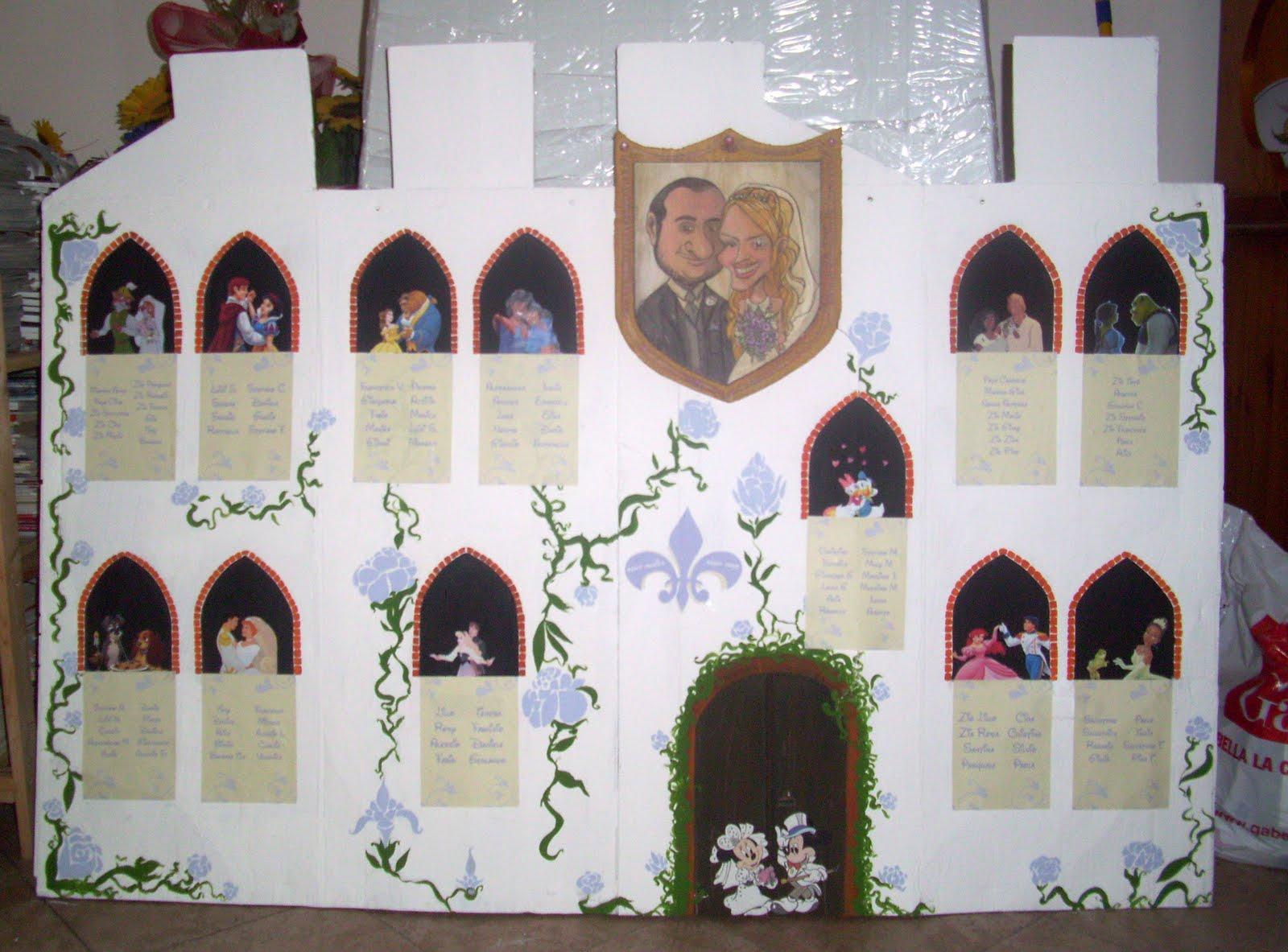 Matrimonio In Un Castello : Il di veci castello tableau
