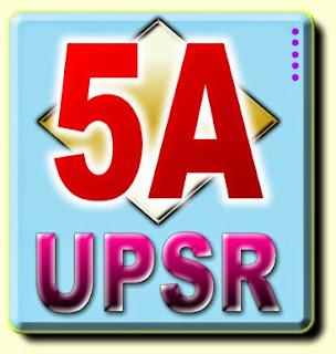 Tarikh Keputusan UPSR 17 November 2015
