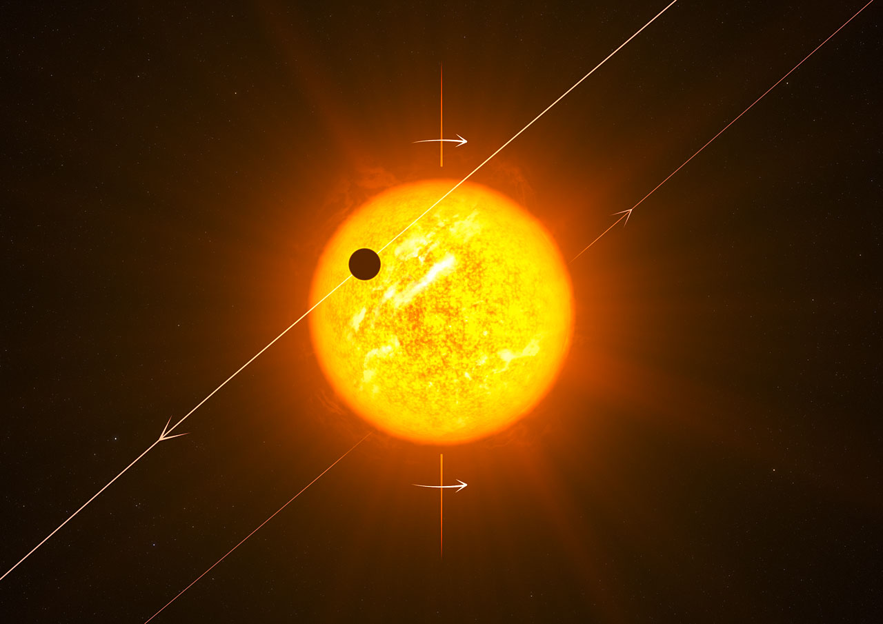 direct observation of exoplanet - photo #1