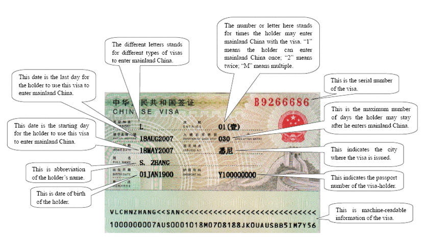 Student Cost Card Visa Application