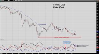 prix de l'or, de l'argent et des minières / suivi quotidien en clôture - Page 8 Chart20131219113748